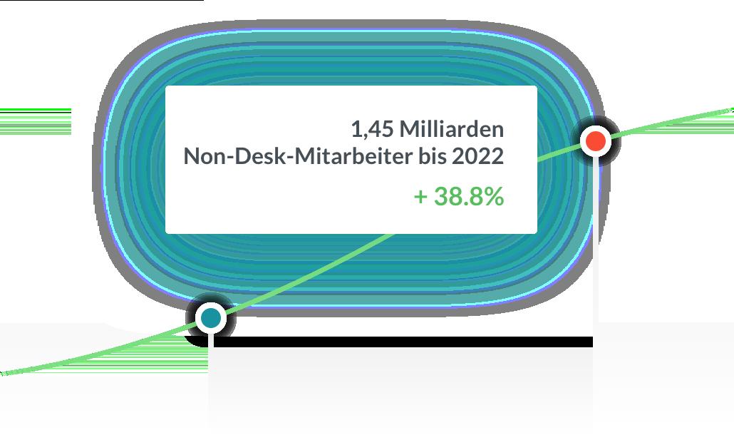 non-desk-stats_DE