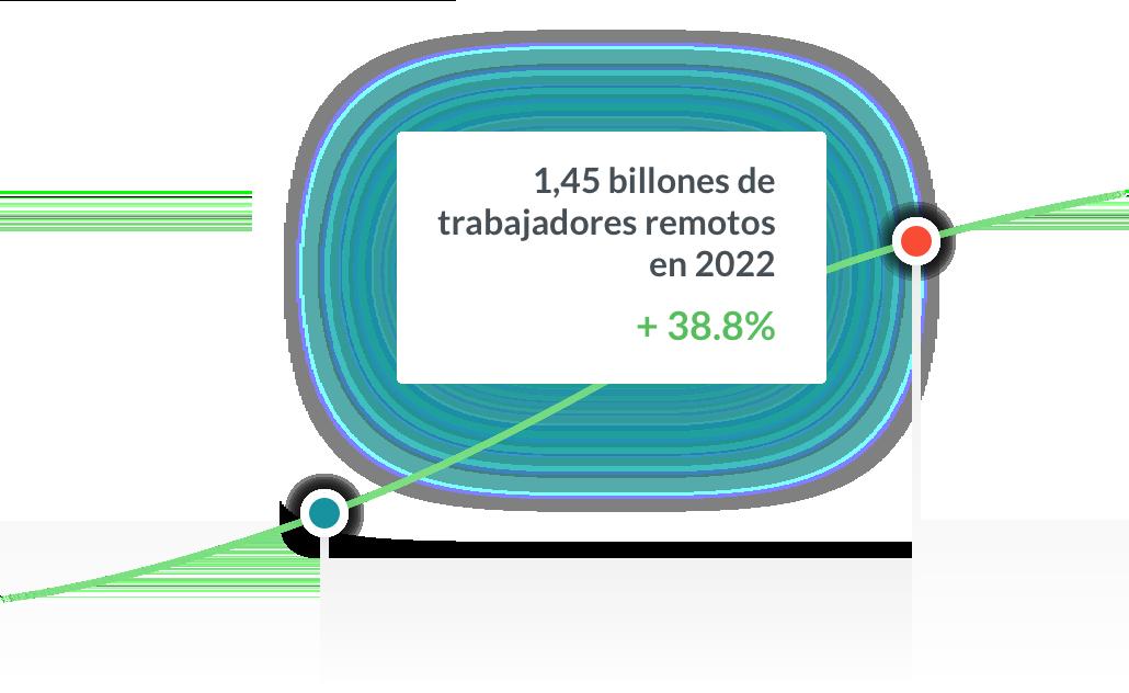 non-desk-stats_ES