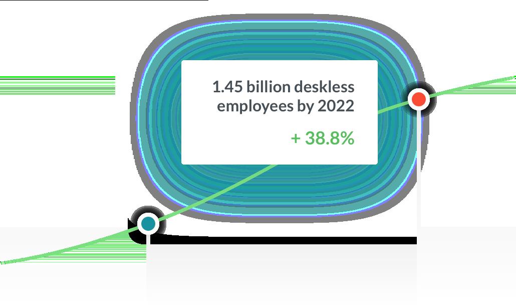non-desk-stats_US